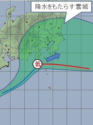 南岸低気圧(気象庁)