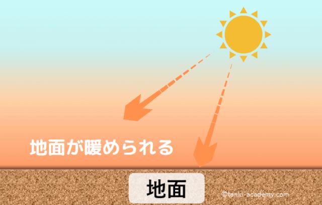【図】雷の仕組みを気象予報士が簡単に解説!